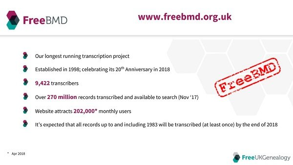 Image of FreeBMD slide showing some key facts, such as over 270 million records transcribed and available to search (Nov 17)
